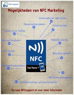 NFC Tag en sticker oplossingen