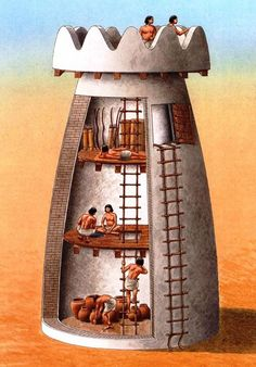 Fortifications in ancient Egypt.