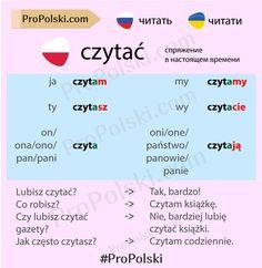 Learn Polish, Polish Language, Poland Travel, Languages, Student, Map, Education, Learning, Polish