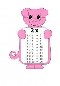 The Multiplication Table Kindergarten Math Worksheets, Preschool Printables, Preschool Activities, Maths Times Tables, Math Tables, Multiplication Tables, File Folder Activities, Free Math, Math For Kids