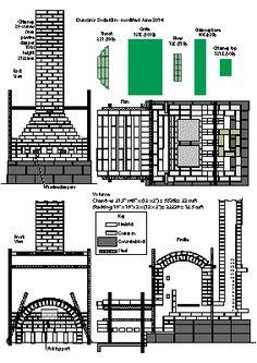 My Wood Kiln – Duncan Shearer