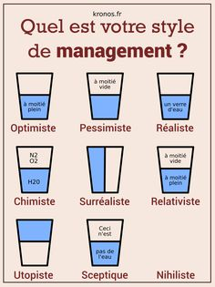 Leadership Coaching, Leadership Development, Management Tips, Project Management, Formation Management, Reflection Quotes, Finance Jobs, French Expressions, Business Checks