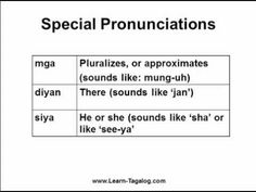 Tagalog Pronunciation - YouTube
