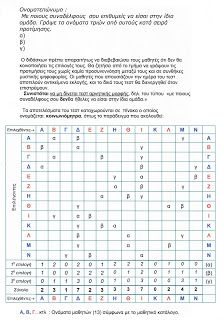 e-σχολικός σύμβουλος Π.Ε. Κιλκίς: Κοινωνιόγραμμα -Δημιουργία ομάδων