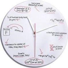 word search clock - Google Search