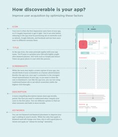 How discoverable is your app? Infographic on app store optimization, from the Optimizely blog.
