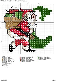 Alfabeto di Babbo Natale: C
