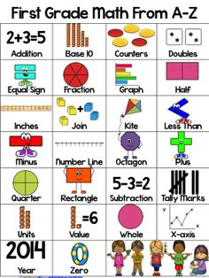 This adorable poster will introduce your first graders to important vocabulary words they need to know with the CCSS. Great to hang on a class wall, showcase on a bulletin board, display in a math center, or keep copies in student math folders. Teaching First Grade, 1st Grade Math, Teaching Math, Grade 1, Third Grade, Teaching Resources, Teaching Ideas, Homeschool Kindergarten, Elementary Math