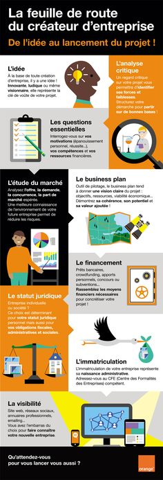 InfographieLa création d en 9 étapes . Marketing Services, Business Marketing, Online Business, Affiliate Marketing, Business Infographics, Small Business Entrepreneurship, Auto Entrepreneur, Finance Jobs, Web Design
