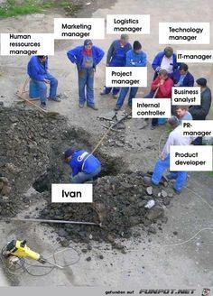 lustiges Bild 'Teamwork.jpg'- Eine von 20442 Dateien in der Kategorie 'witzige Bilder' auf FUNPOT. Kommentar: Ist das Fortschritt?