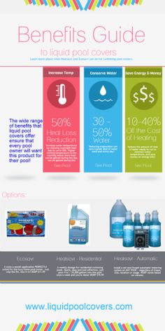 1000 Images About Infographics On Pinterest Pool Covers