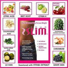 Plexus Slim - What's in it?  http://jamigilkey.myplexusproducts.com