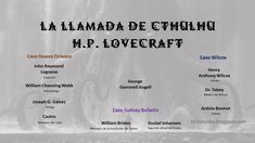Hp Lovecraft, Personalized Items, Books, Call Of Cthulhu, The Cult, Weird Creatures, Libros, Book, Book Illustrations