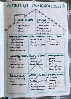 journal ideas layout weekly easy 17 Bullet Journal Cleaning Pages and Layouts That Will Help You Win at Spring Cleaning and Beyond - 17 Bullet Journal Cleaning Pages and Layouts That Will Help You Win at Spring Cleaning and Beyond - How To Bullet Journal, Bullet Journal Inspo, Bullet Journals, Bullet Journal Goal Tracker, Bullet Journal Goals Layout, Bullet Journal Project Planning, Books To Read Bullet Journal, Minimalist Bullet Journal Layout, Organization Bullet Journal