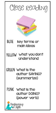 Teaching Students to Close Read... When you can't mark the text!