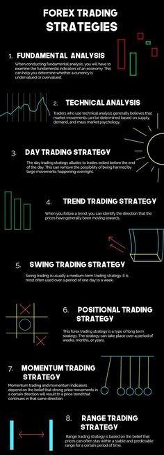 Forex trading strategies to make money. Strategy tips on patterns and more education and videos on our website.