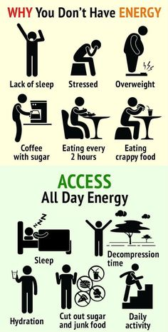 Why you don't have energy Warum hast du keine Energie? Why you don't have energy Warum hast du keine Energie? Health Facts, Health And Nutrition, Health Tips, Health Fitness, Energy Fitness, Fitness Diet, List Of Activities, Self Care Activities, Health And Wellbeing