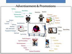 Advertisement & Promotions