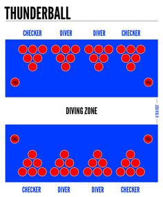 Fourth of July Drinking Games: Thunderball, for When Beer Pong Isn't Tough Enough
