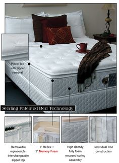 the perfect solution for your hospitality needs http://www.sterlingsleephospitality.com/imperial655.htm #hotel bed supply