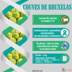 Beneficios Nutricionais das Couves de Bruxelas