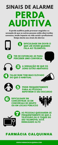 Infografia - Perda Auditiva