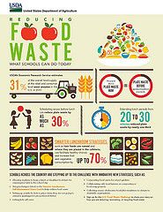 K-12 schools have a special role in not only reducing, recovering, and recycling food waste on their premises, but also in educating the next generation about recovering wholesome excess food for donation and about reducing food waste to conserve natural resources.