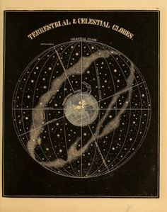 Terrestrial & celestial globes. Smith's Illustrated astronomy. 1855.