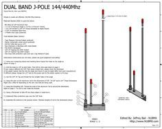 I've constructed a 144/440 Dual band Open Stub J-Pole Antenna. I saw the plans for this on the internet (link to plans) by Allen Lowe (N0IMW). Since I had a Metal Fabrication background, I th…