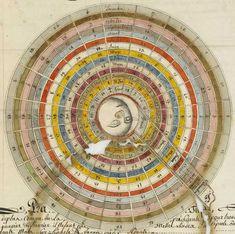 les volvelles de denoville - 19th century  lunar cycle