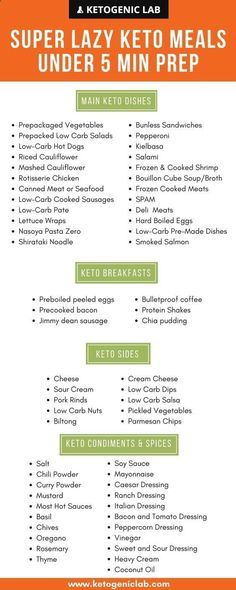 Keto Diet Recipes For Beginners Breakfast.Ketogenic Diet Plan For Weight Loss: 7 Day Keto Meal Plan . The Hungry Girl's Guide To Keto: Ketogenic Diet For . Keto Sample Menu Plan 7 Day Plan Free Printable Via . Home and Family Ketogenic Recipes, Low Carb Recipes, Diet Recipes, Recipies, Quick Recipes, Quick Snacks, Quick Keto Meals, Lean Meat Recipes, Paleo Meals