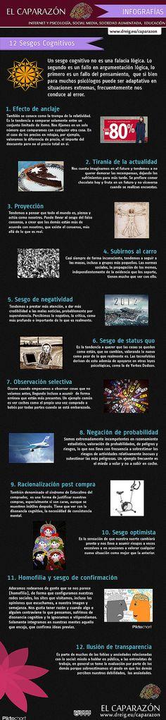 12 Sesgos cognitivos by Dolors Dreig en El Caparazón: http://www.dreig.eu/caparazon/2013/01/14/12-sesgos-cognitivos/
