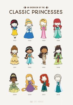 An Overview of the Classic Princesses Art Print