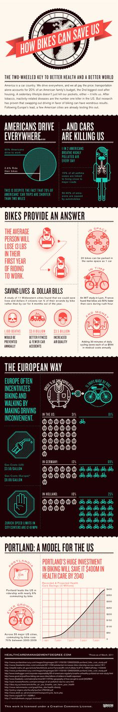 Here's an interesting infographic on the benefits of biking and the dangers of a sedentary lifestyle.