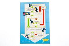 VerhaalSomWijzer: Een compleet en beeldend stappenplan om leerlingen te helpen bij het maken van redactiesommen/verhaalsommen