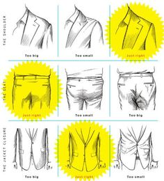 chart depicting how your clothes should fit