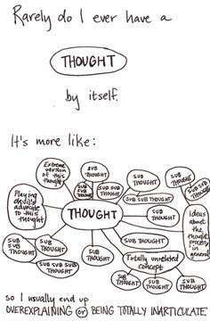 This explains exactly how my thought process works!