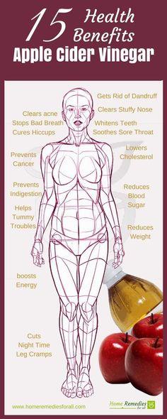 Health Benefits of Apple Cider Vinegar #arthritisapplecidervinegar