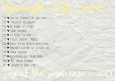 4more  Sampler No. 7/2015  {Top of the pops 1990-2001} Dr. Albarn, Vanilla Ice, Coolio, Snow & much more