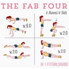 tummy trimmer exercise chart pdf
