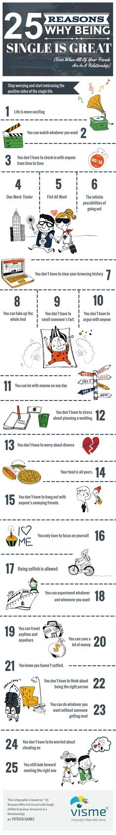 25 Reasons Why Being Single Is Wonderful (Even When All Of Your Friends Are In A Relationship) Infographic