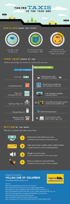 Taking Taxis to the Tech Age Infographic
