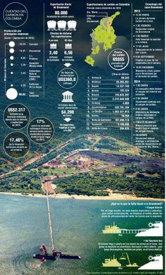 Cuentas del Carbón en Colombia #Mineríacarbón