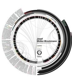 design brief examples graphic design - Google Search