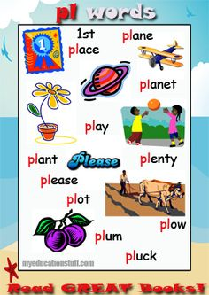 FREE, PRINTABLE phonics Poster for words starting with pl - Nice phonics poster for your Word Wall, the fridge or the back of the bathroom door. Jolly Phonics, Teaching Phonics, Teaching Kids, Teaching Reading, English Phonics, Teaching English, English Vocabulary, English Lessons, Learn English
