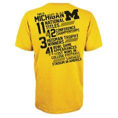 Adidas University of Michigan Football -- M Den