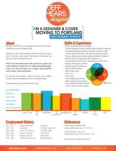 89 best brilliant resume ideas images on pinterest resume ideas