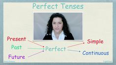 Perfect Tenses Screenshot Μαθήματα Αγγλικών! Μάθε τους Απλούς Perfect Χρόνους στα Αγγλικά, με τρόπο εύκολο και διασκεδαστικό. Learn the Simple Perfect Tenses in English in a fun and easy way! England, Clouds, English, British, United Kingdom, Cloud