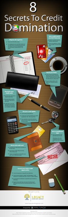 8 Secrets to Credit Score Domination in 2013 by Legacy Lending Group