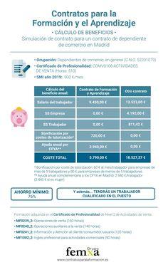 Simulación de un de para un dependiente de de Madrid, Blog, Entrepreneur, Organize, Learning, Activities